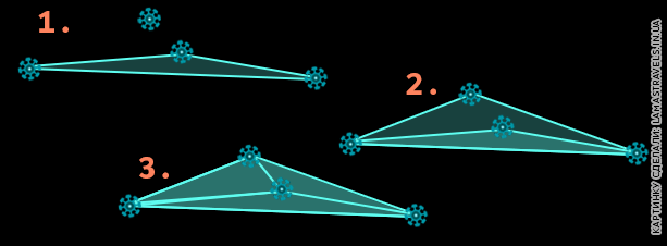 Как построить поле внутри зоны контроля в Ingress, показано на этом изображении.