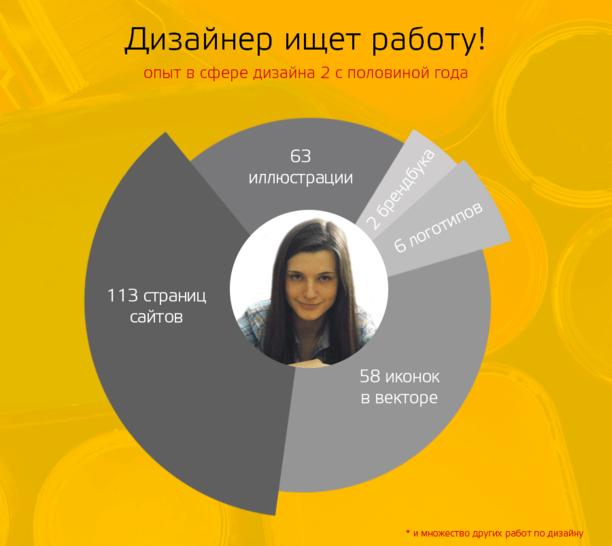 Работа в россии дизайнер удаленно вакансии ищу работу наборщика текста удаленно